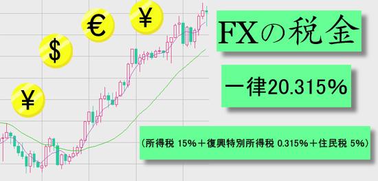 FXの税金:20.315%