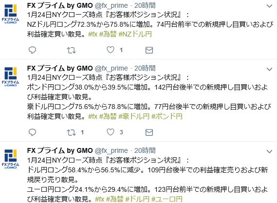 FXプライムbyGMO
